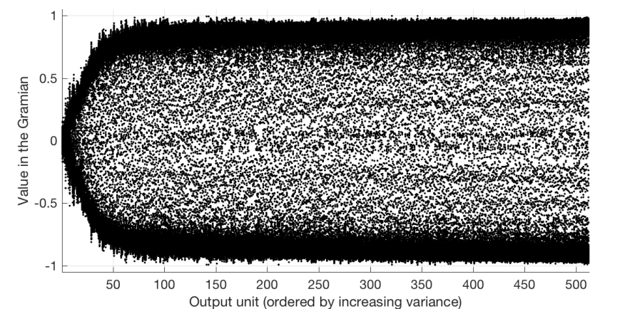 softmax_layer_Gramian_specificvalues2.png