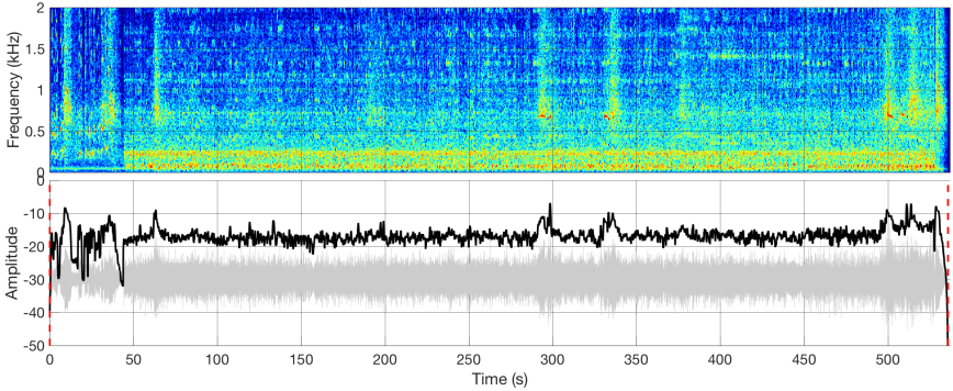 CNRSMH_I_2011_023_001_01_sonogram_loudness.png