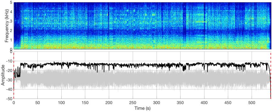 CNRSMH_I_2011_043_001_01_sonogram_loudness.png