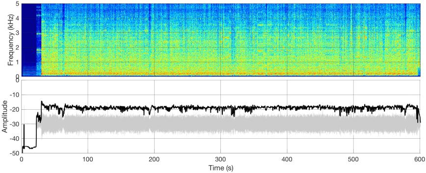 CNRSMH_I_2011_046_001_01_sonogram_loudness.png